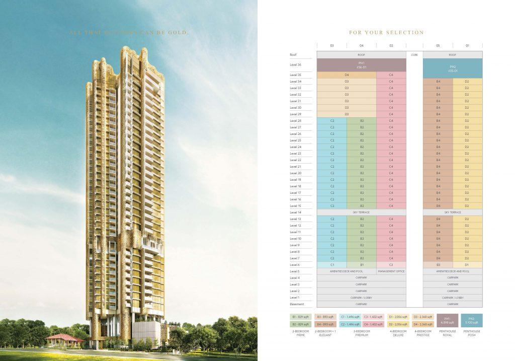 klimt-cairnhill-elevation-chart-former-cairnhill-mansions-singapore